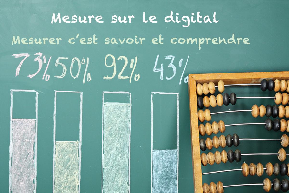mesure digitale