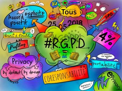 Sketch RGPD