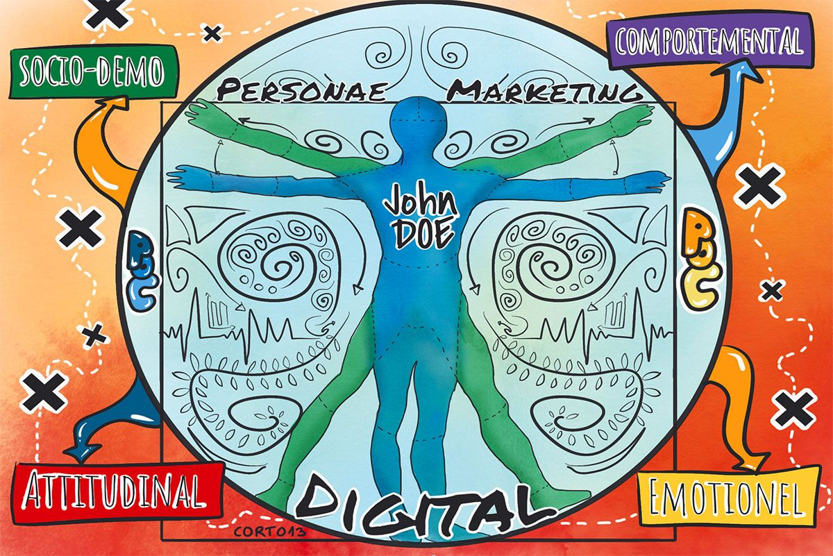 Blog-HD-Personae-Marketing-digital