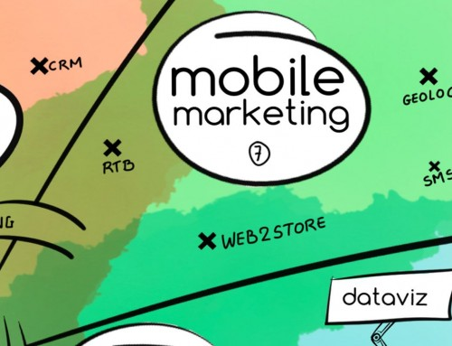 Mobile Marketing, impossible de faire sans dans sa stratégie digitale ?