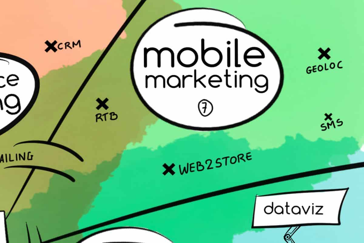 mobile marketing et stratégie digitale