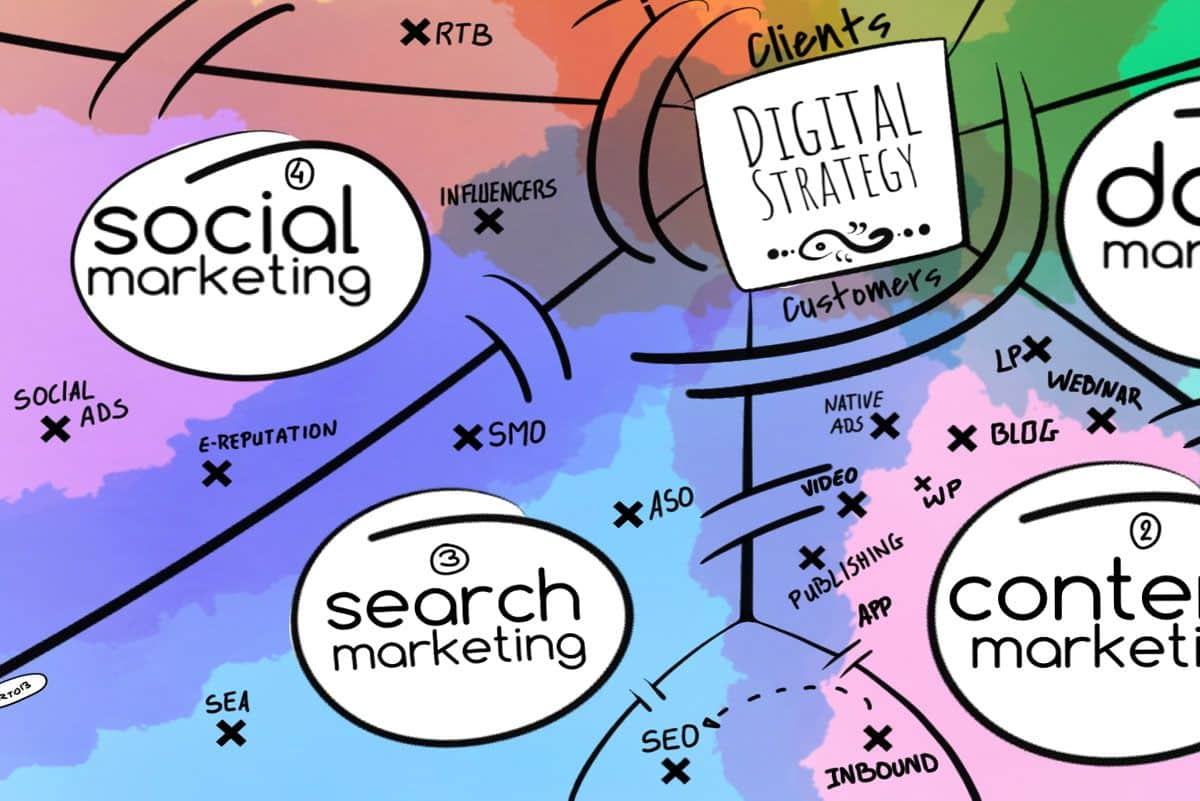 L'art du search marketing dans la stratégie digitale