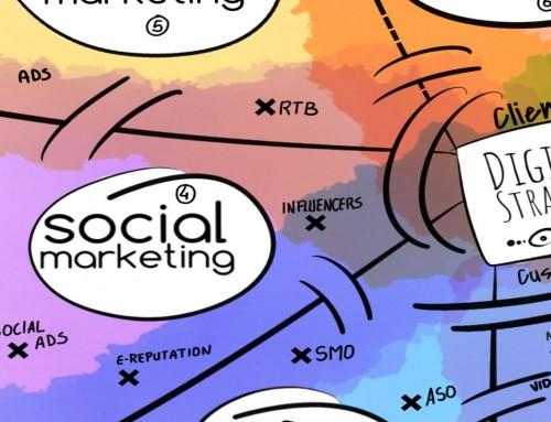 Le Social Marketing, une pièce importante de sa stratégie digitale