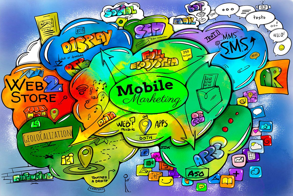stratégie digitale mobile marketing