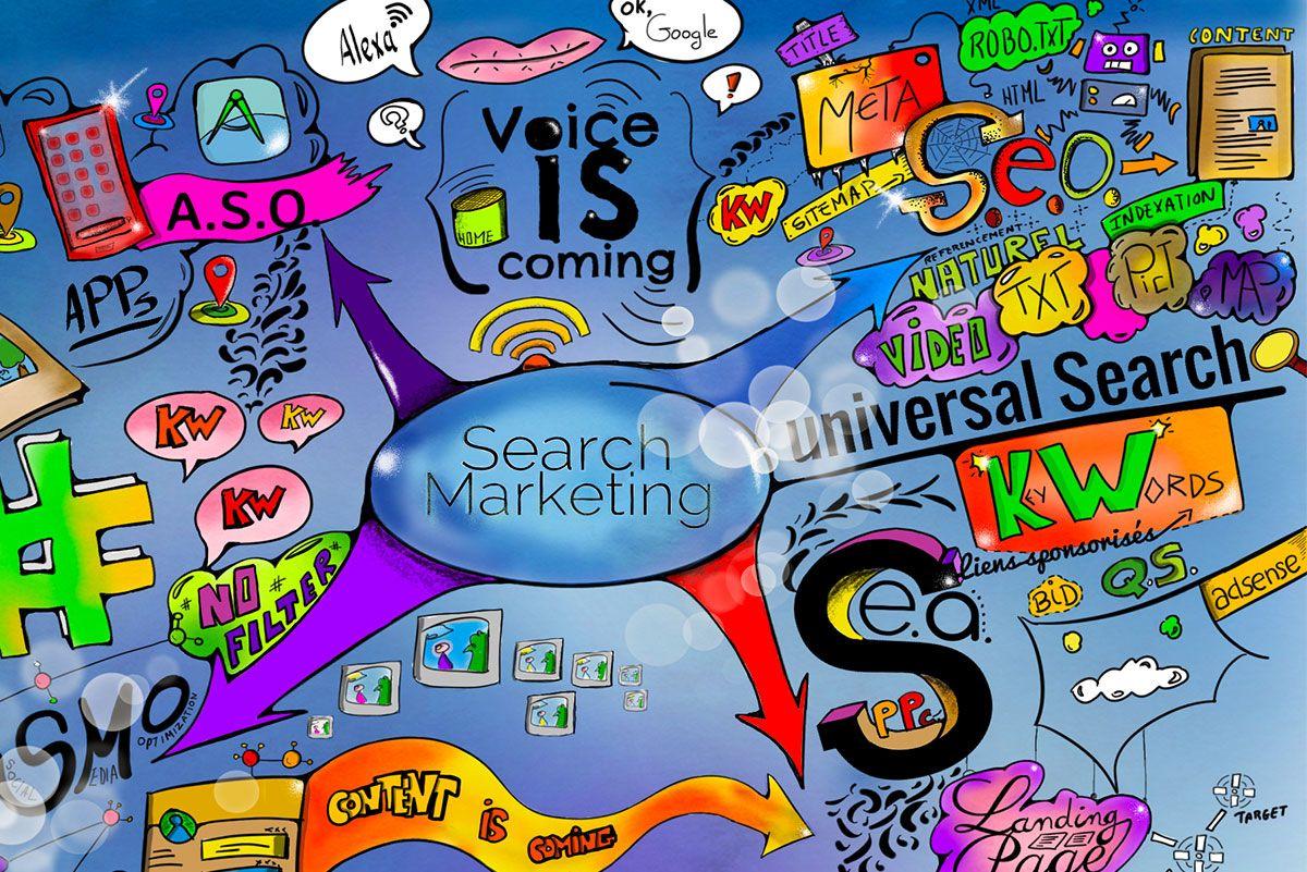 Search marketing et stratégie digitale