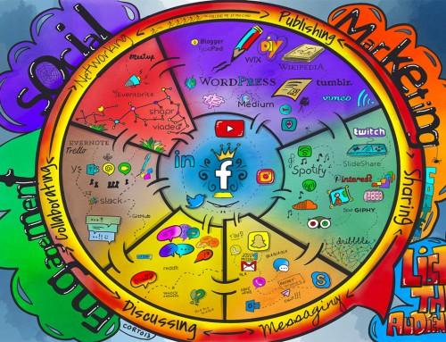 Les réseaux sociaux, clé de voute des investissements programmatiques